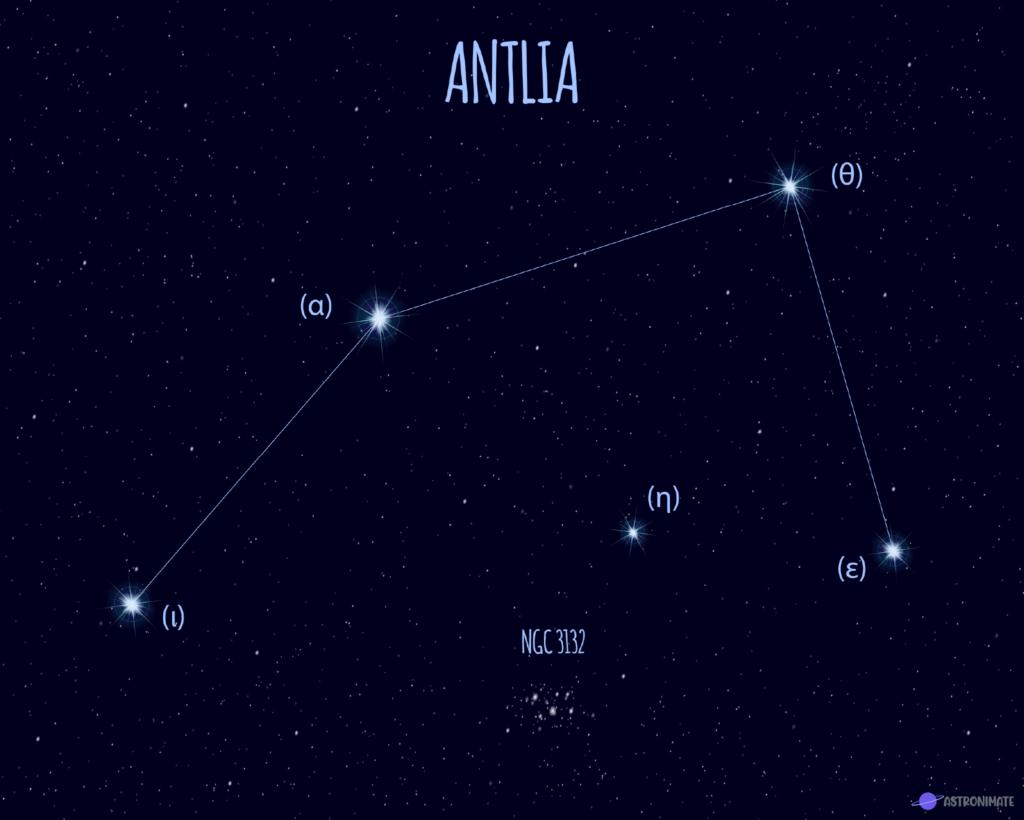 Antlia star constellation.