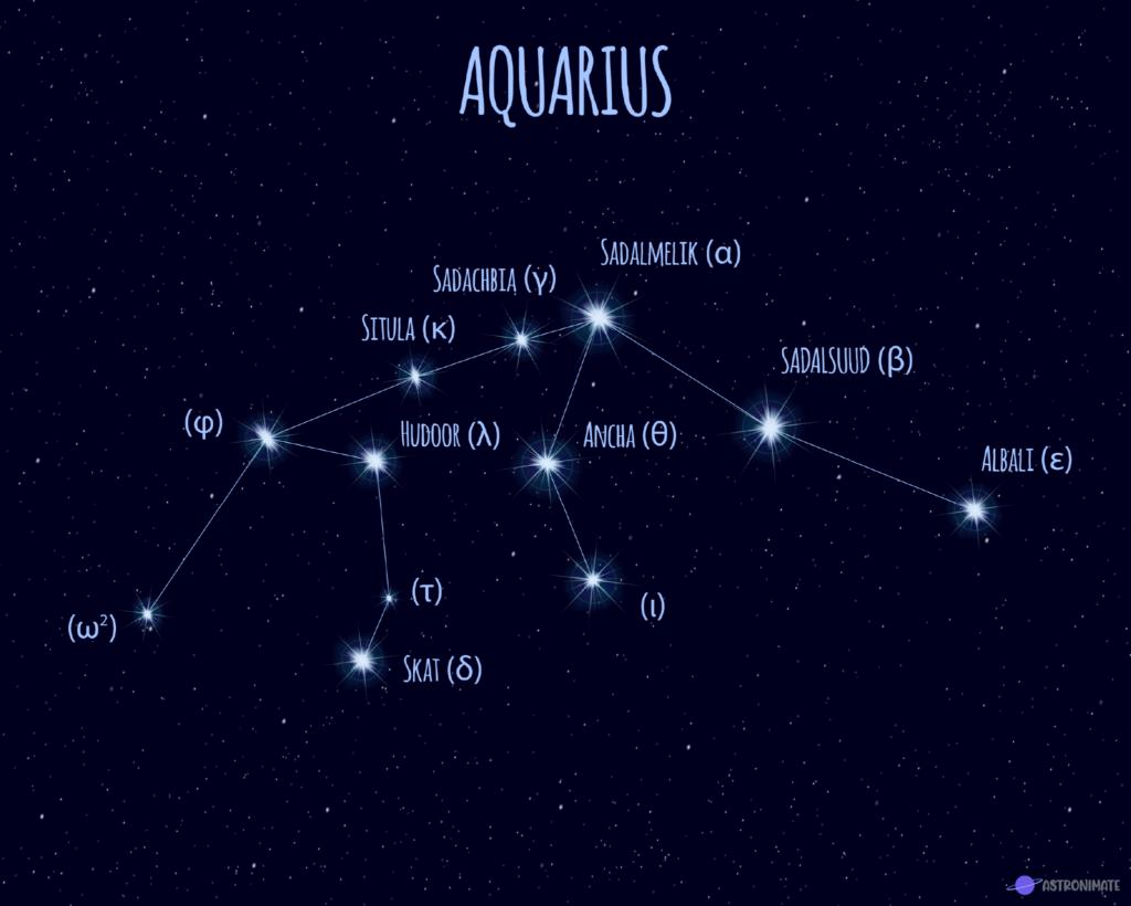 Aquarius star constellation.