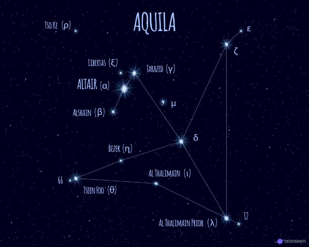 Aquila star constellation.