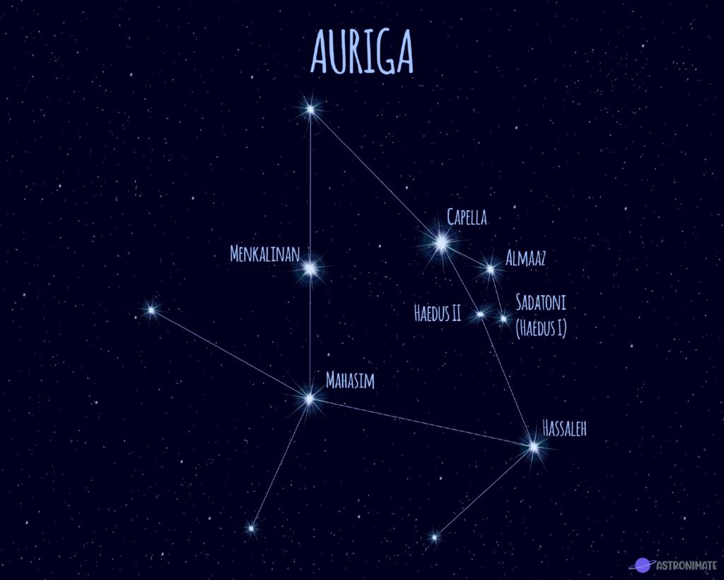 Auriga star constellation.