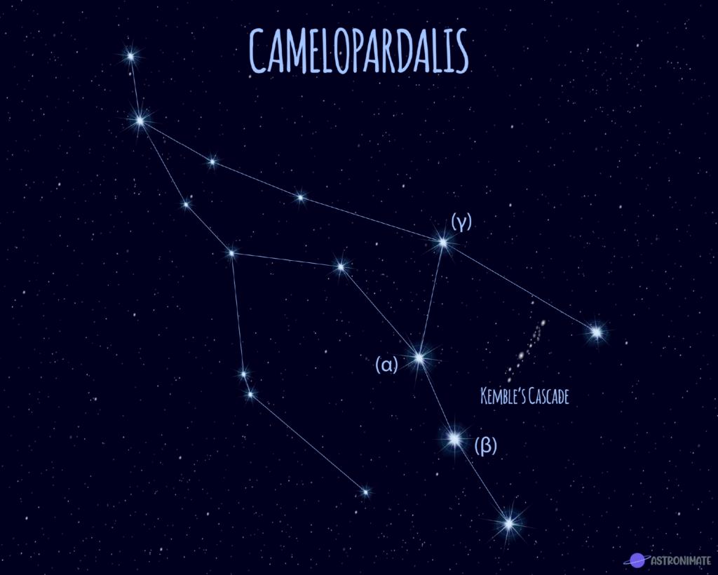 Camelopardalis star constellation.