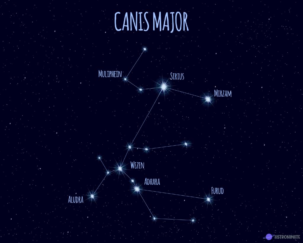 Canis Major star constellation.