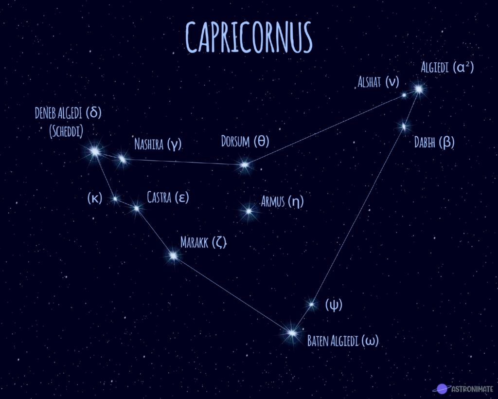Capricornus star constellation.