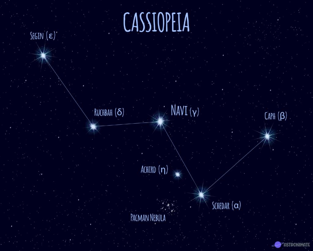 Cassiopeia star constellation.