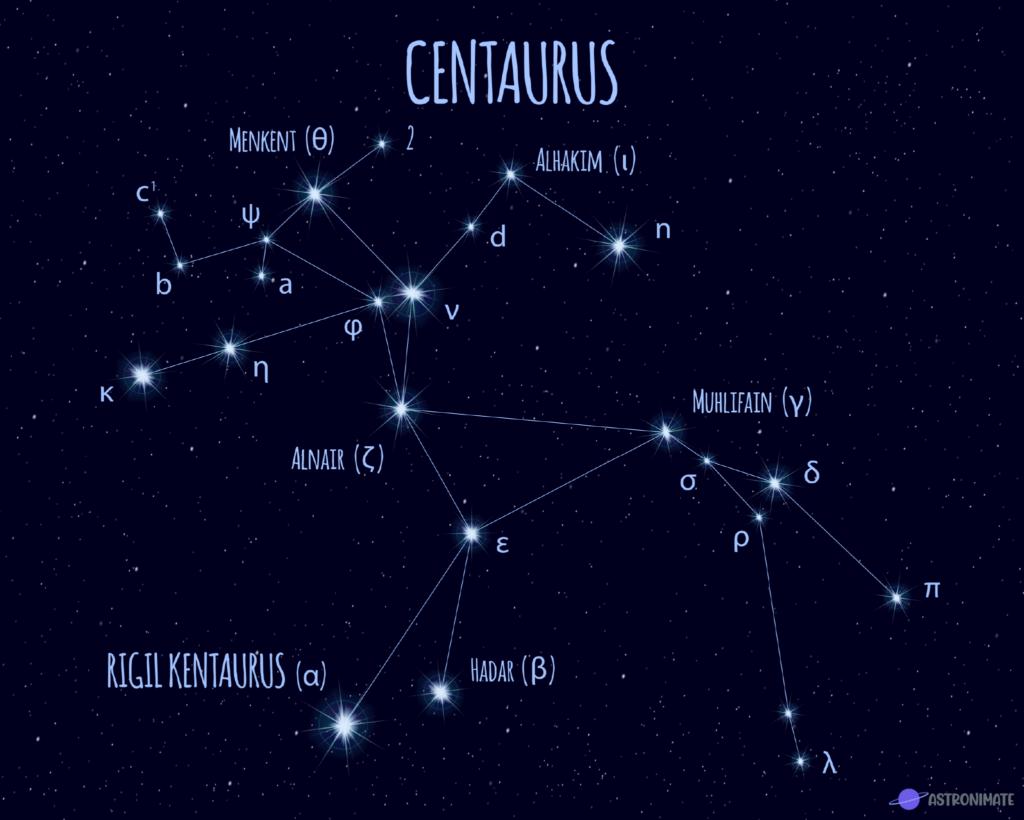 Centaurus star constellation.