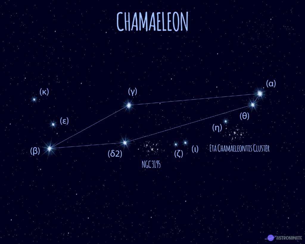 Chamaeleon star constellation.