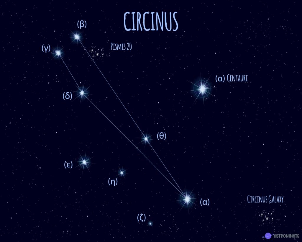 Circinus star constellation.