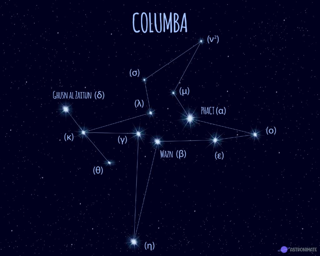 Columba star constellation.