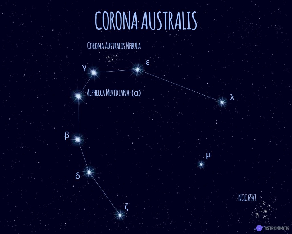 Corona Australis star constellation.