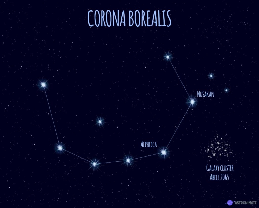 Corona Borealis star constellation.