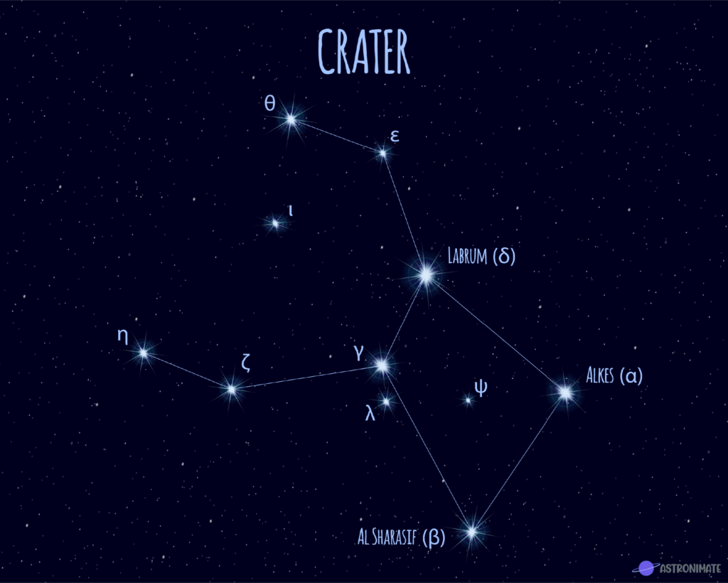 Crater star constellation.
