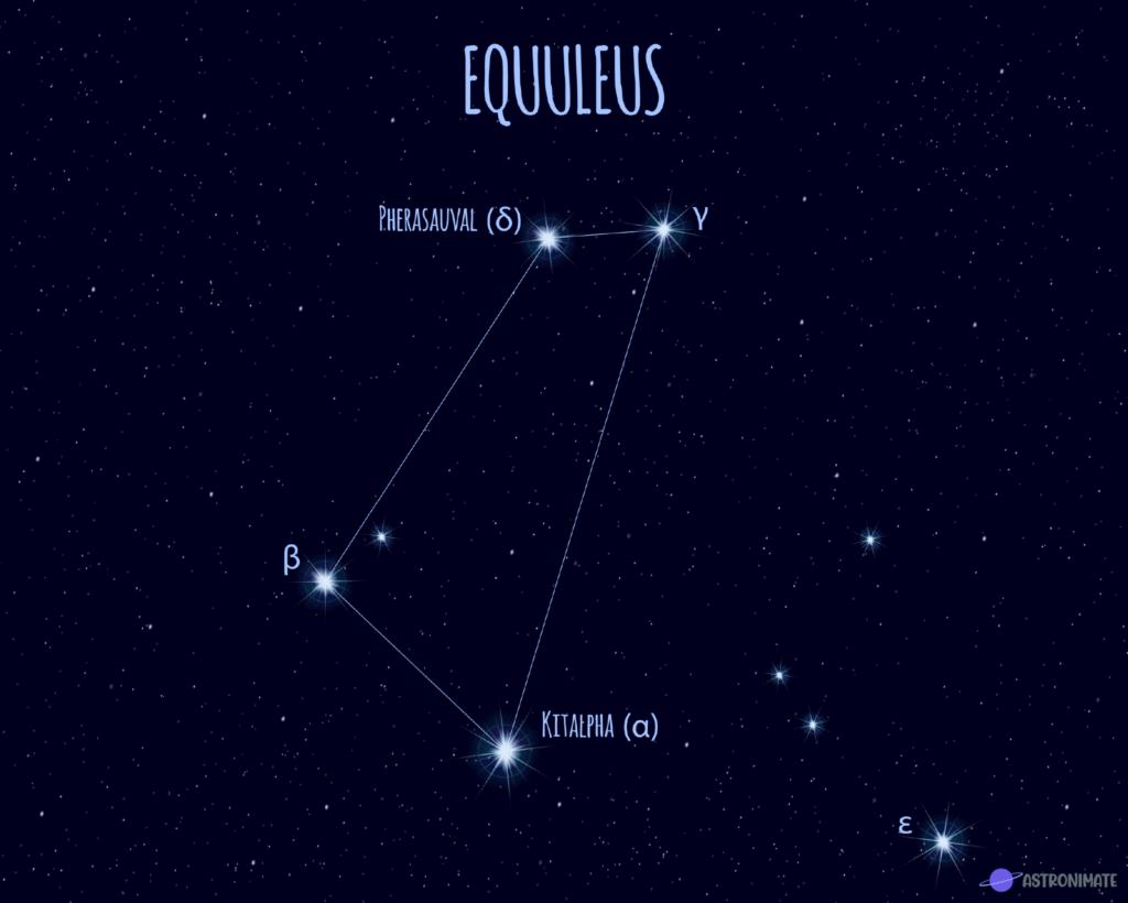 Equuleus star constellation.