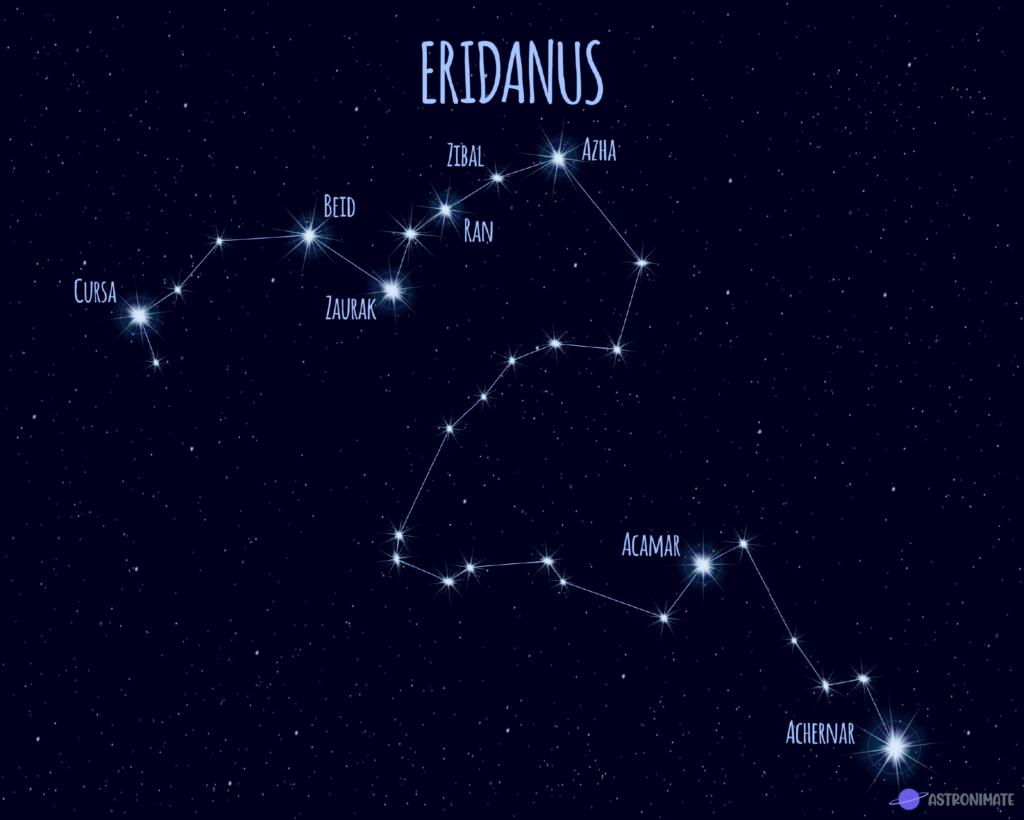 Eridanus star constellation.