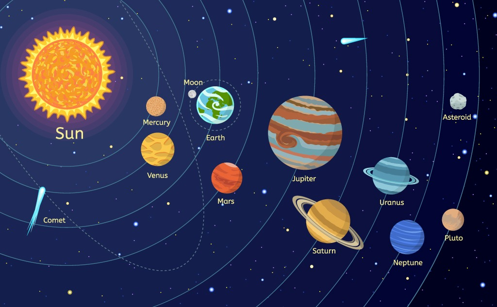 Solar System Distances in Simple Terms.