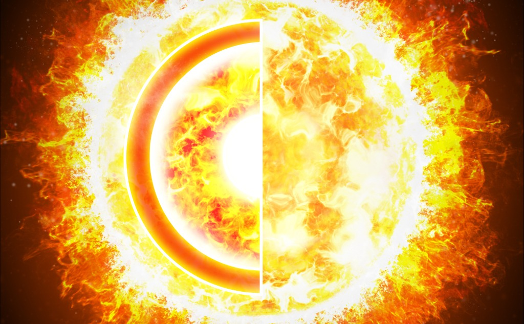 7 Layers of the Sun in Order Explained