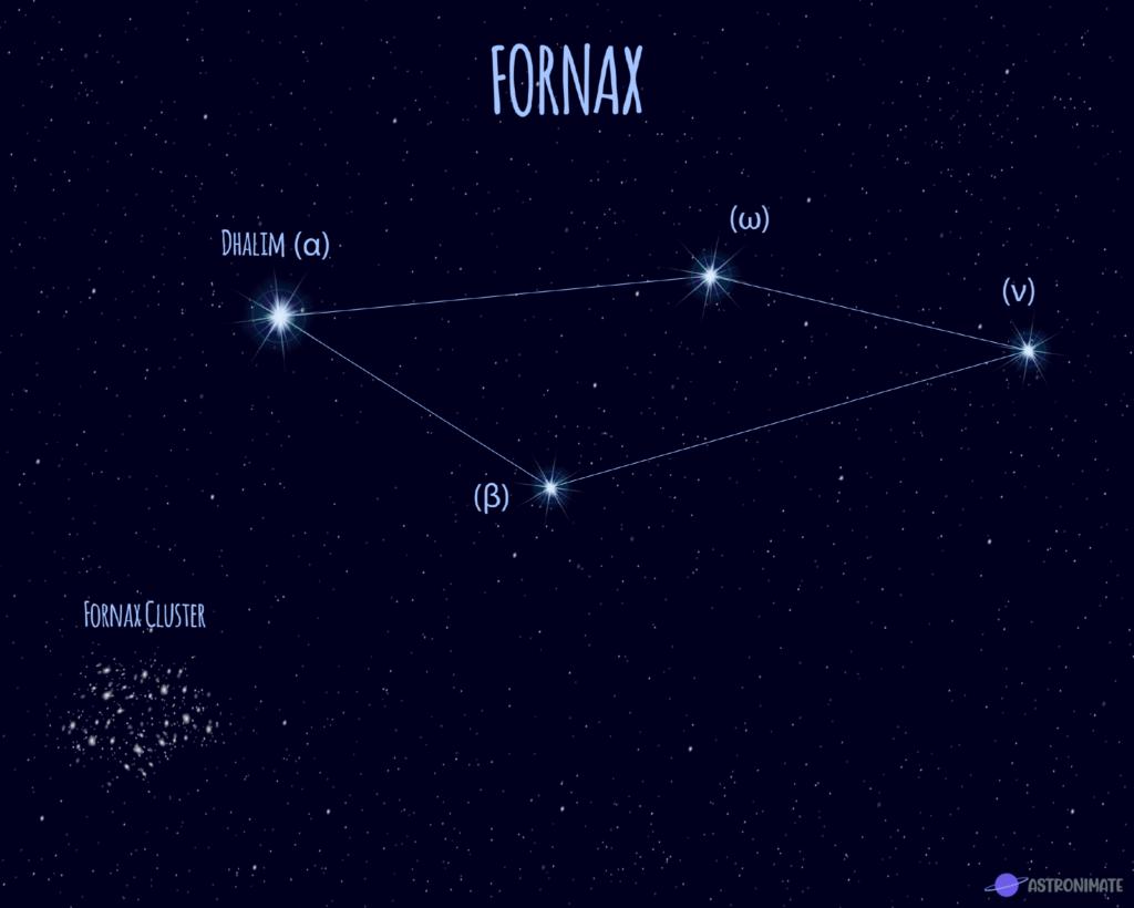 Fornax star constellation.