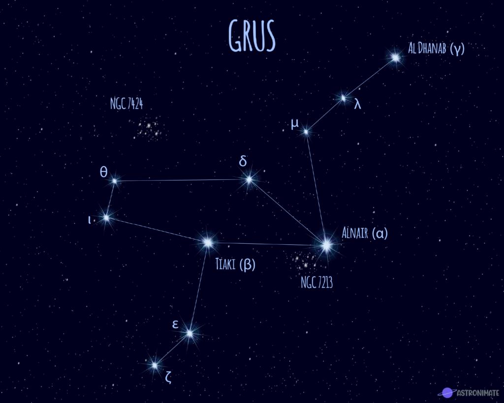 Grus star constellation.