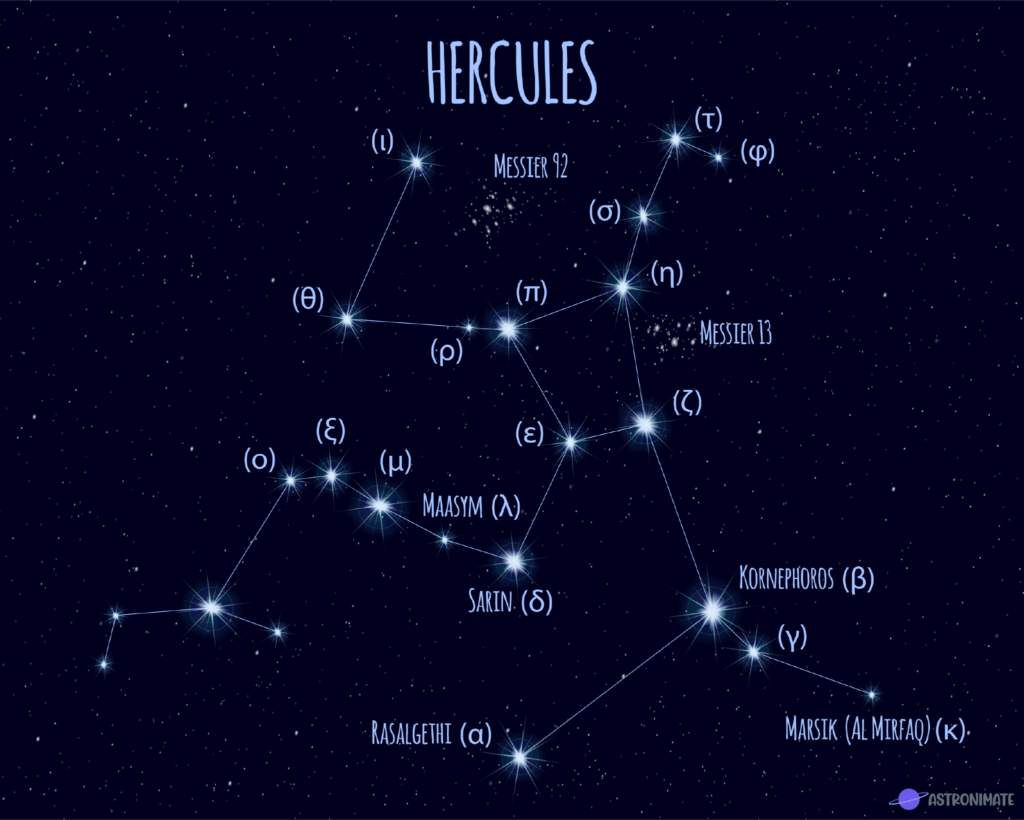 Hercules star constellation.
