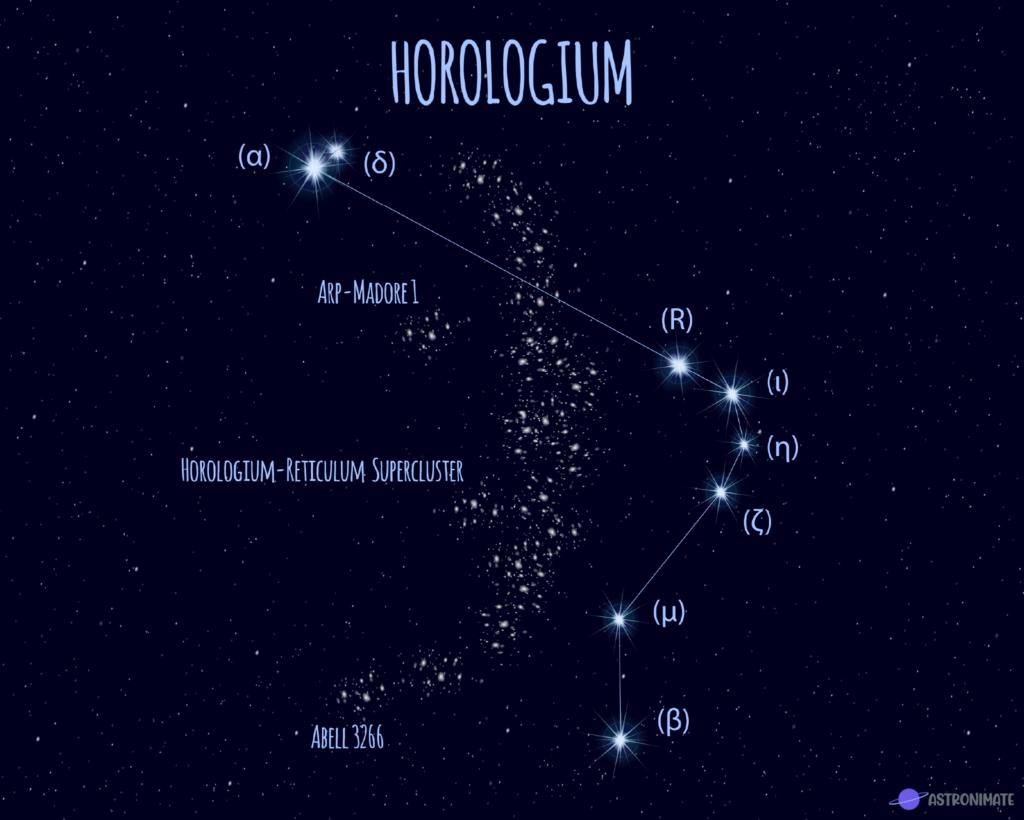 Horologium star constellation.