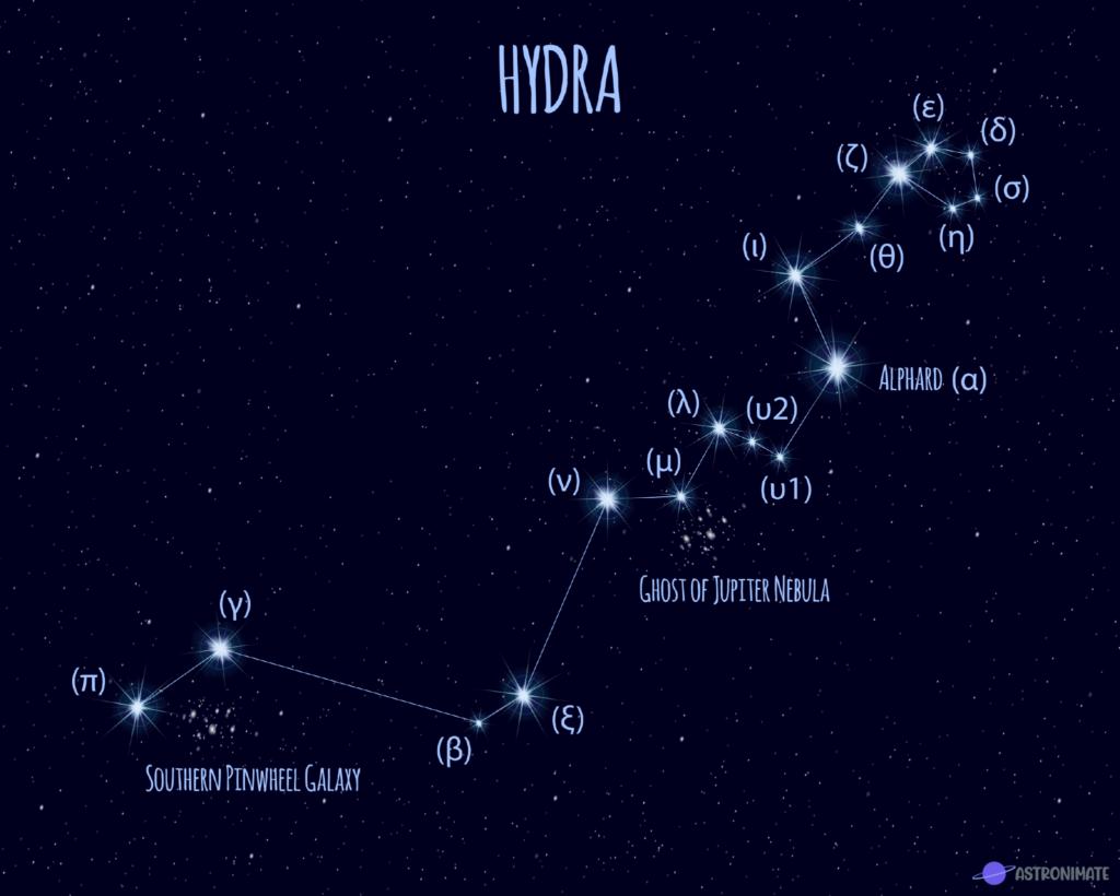 Hydra star constellation.
