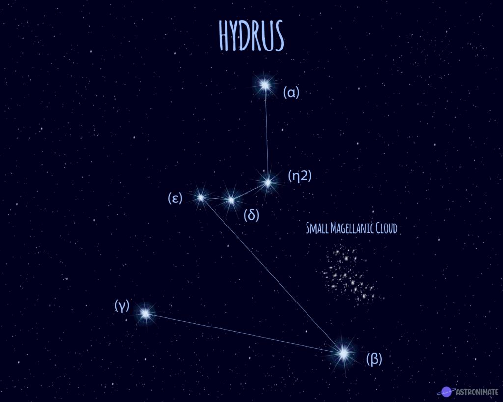 Hydrus star constellation.
