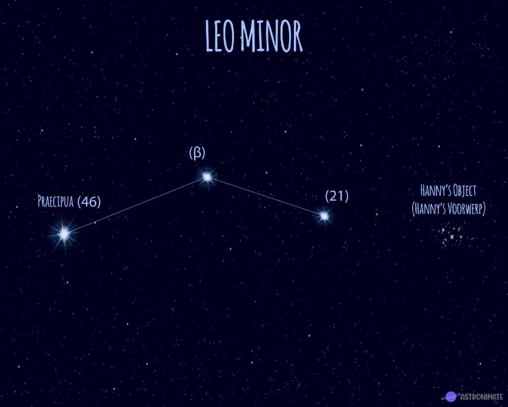 Leo Minor star constellation.