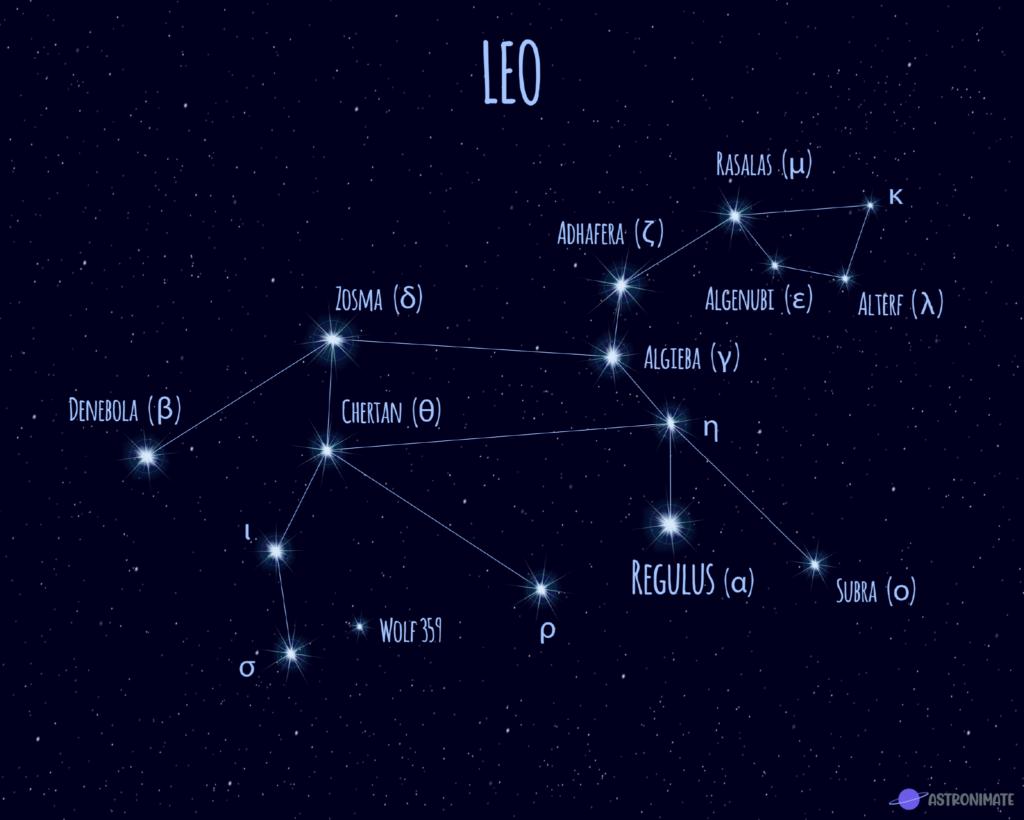 Leo star constellation.