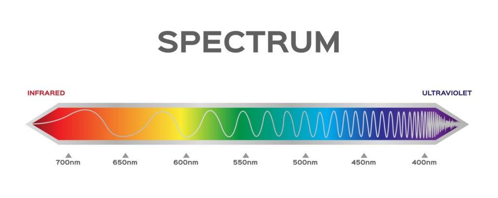 Light spectrum.