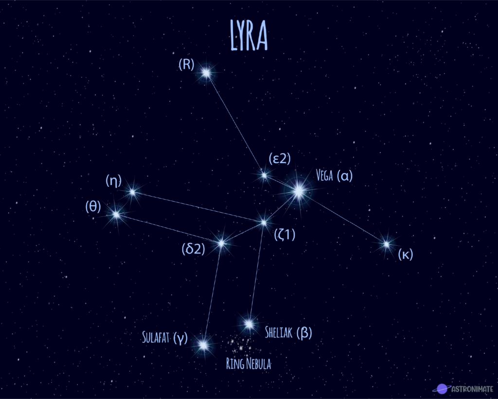 Lyra star constellation.