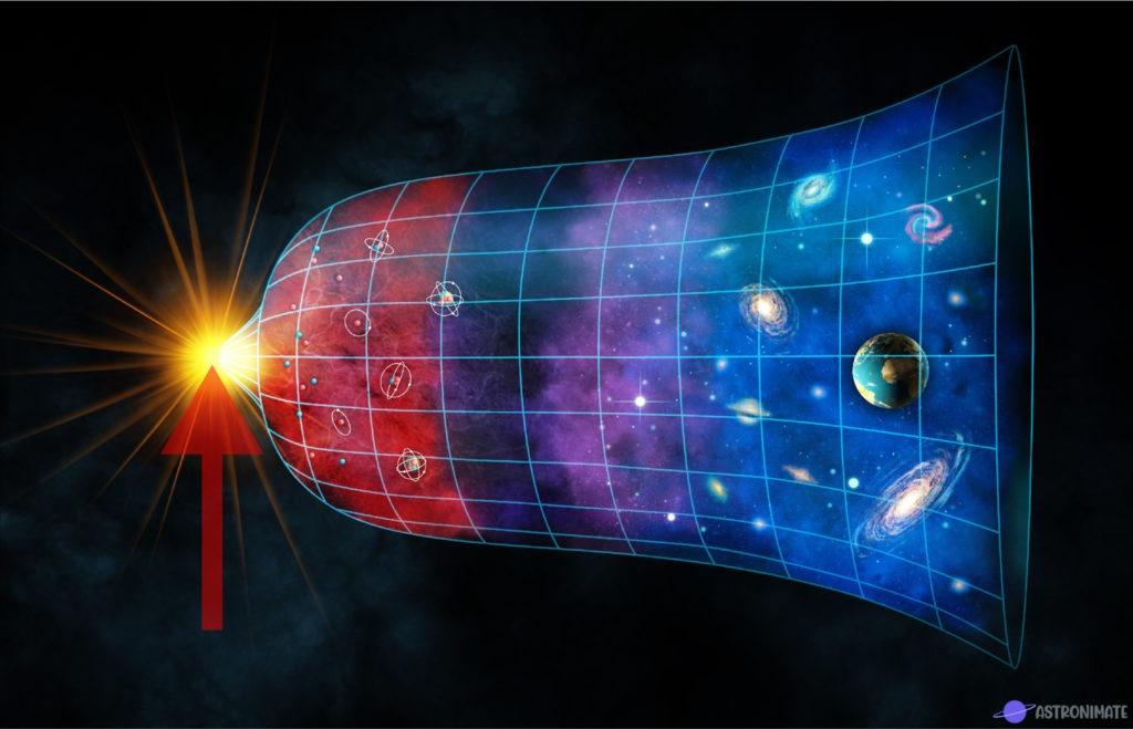 Mission map Big Bang.