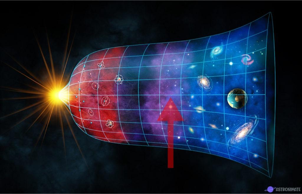 Mission map Era of Galaxies.