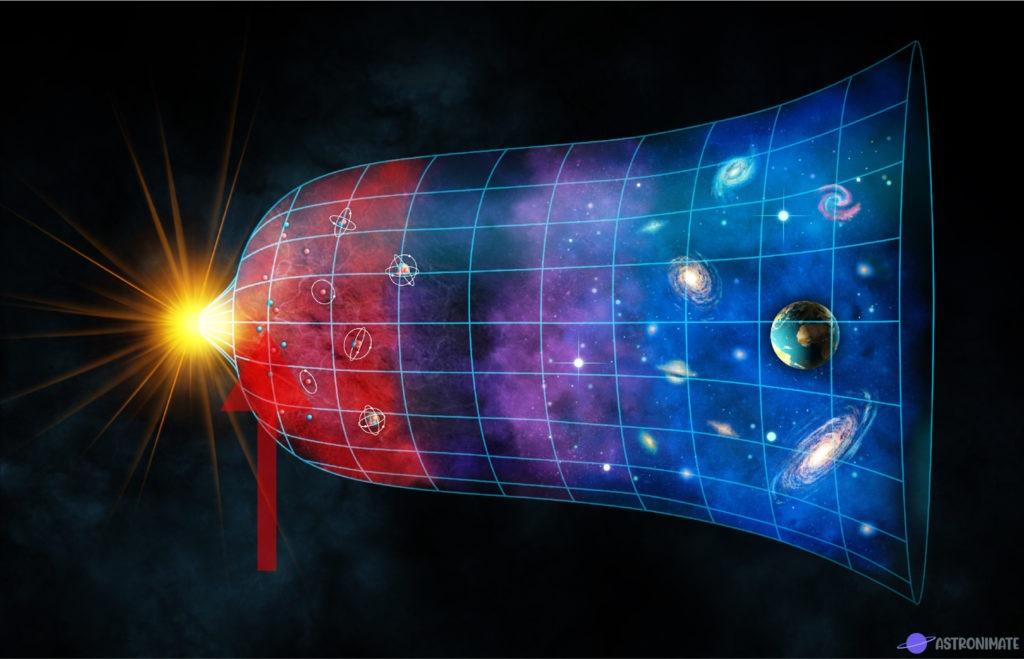 Mission map Particle Era.