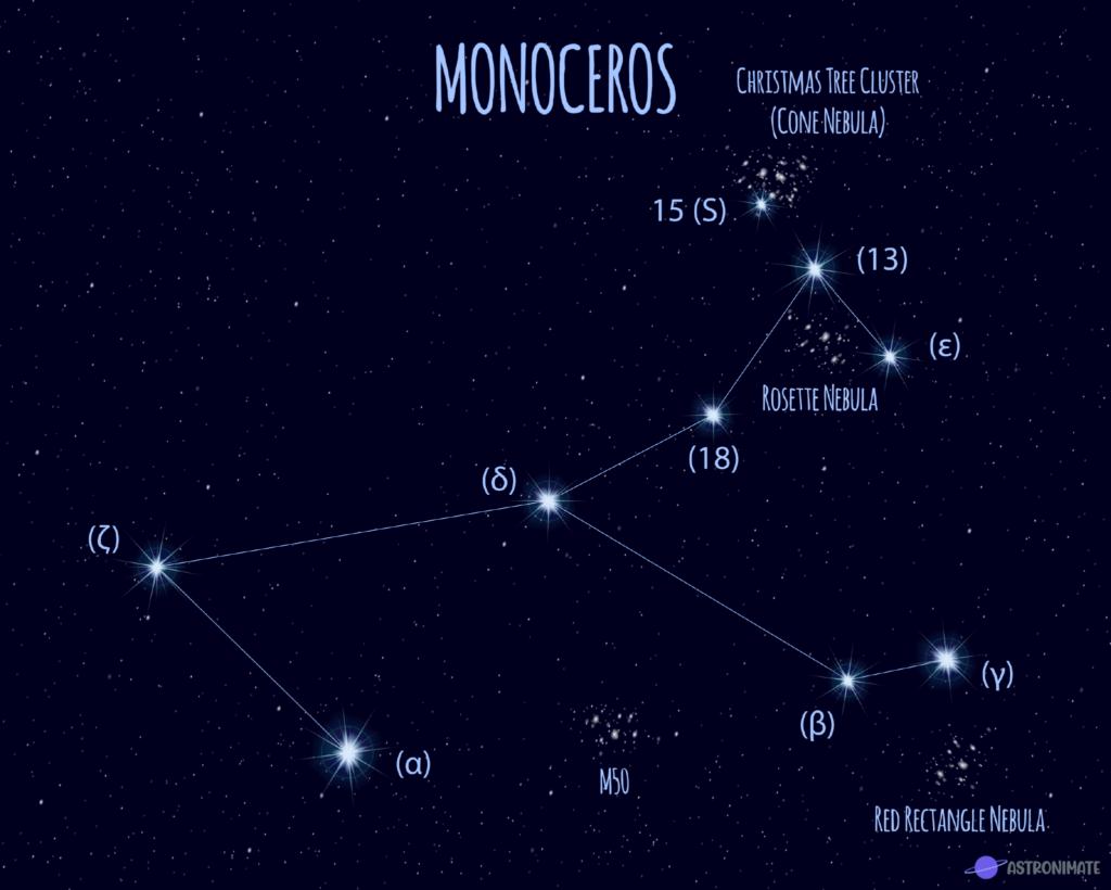 Monoceros star constellation.