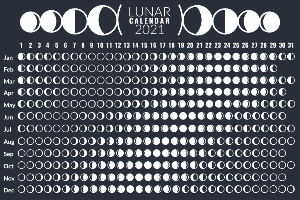 Moon Phases Calendar 2021.