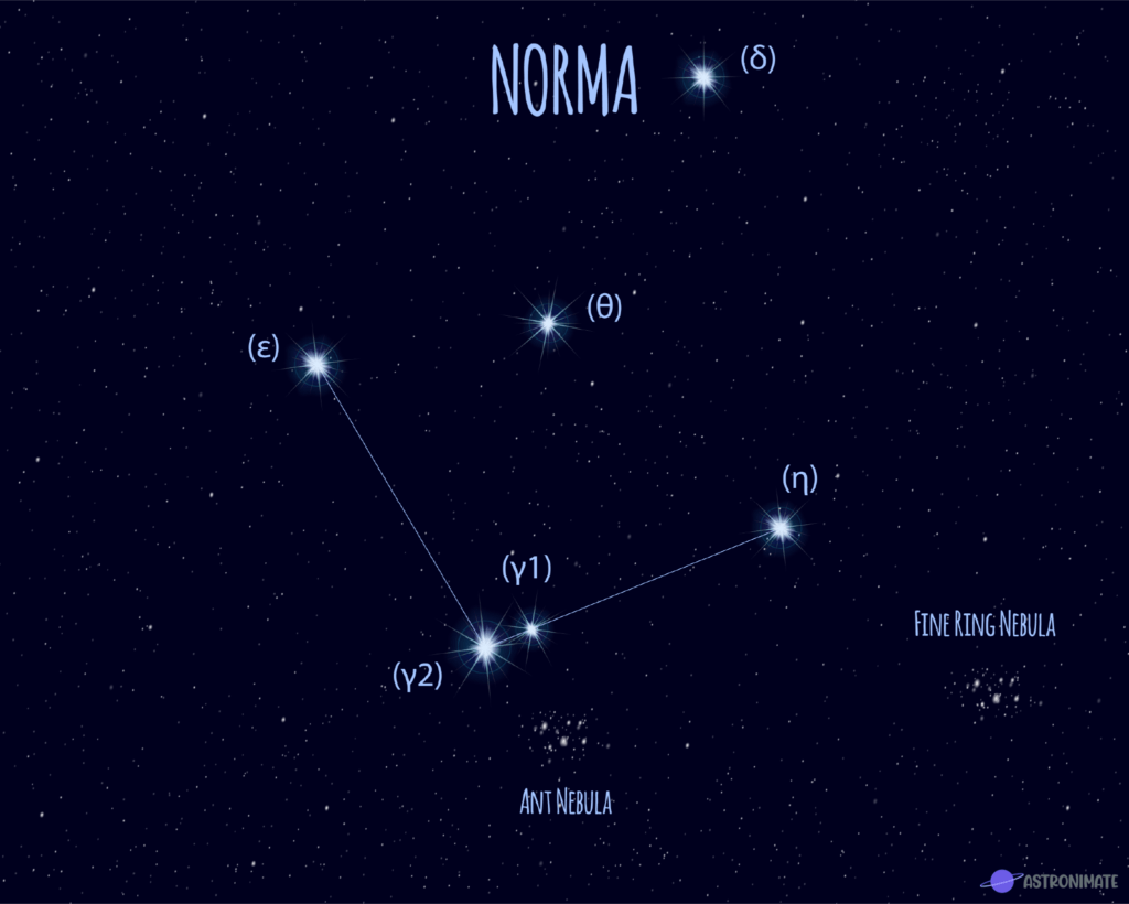 Norma star constellation.