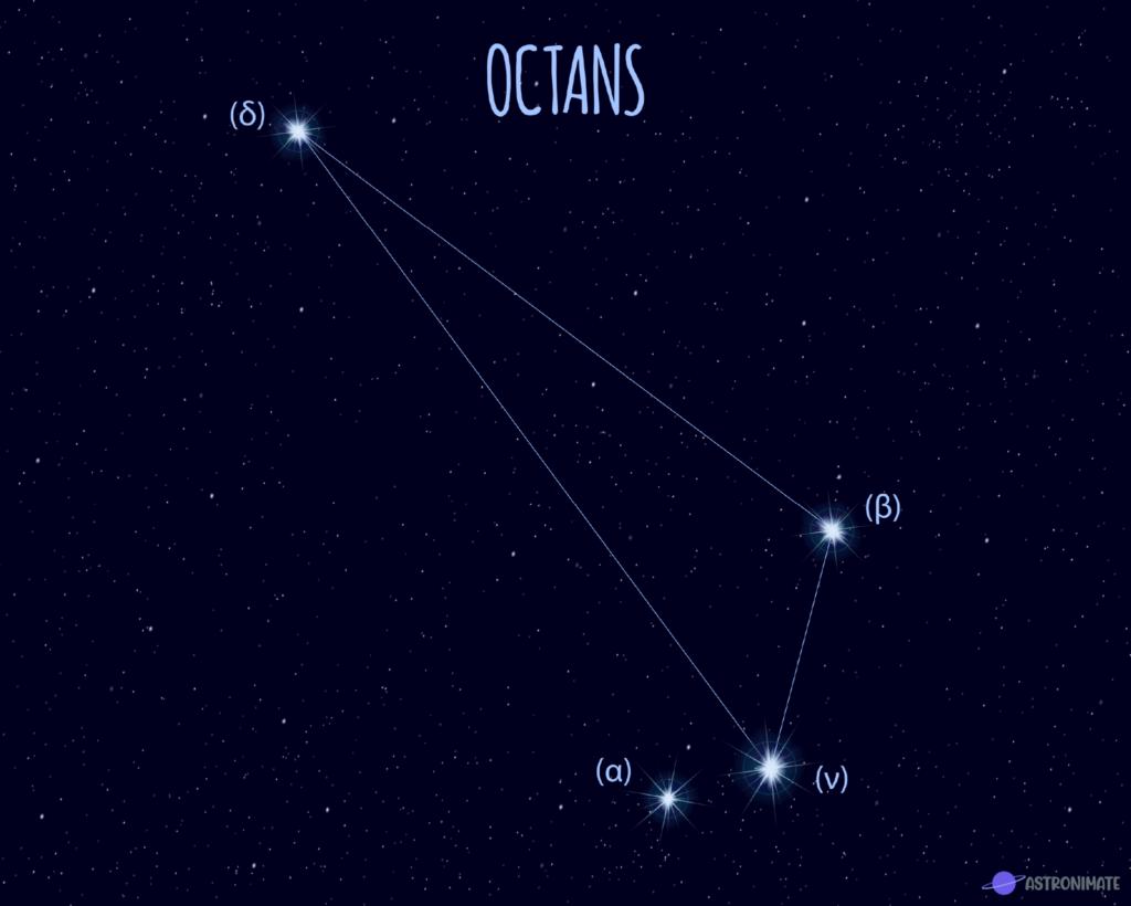 Octans star constellation.