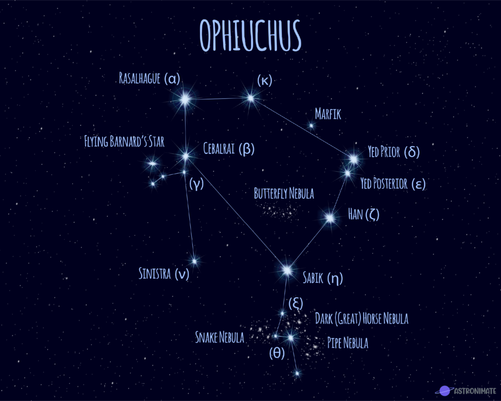 Ophiuchus star constellation.