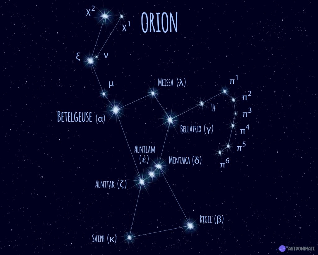 Orion star constellation.