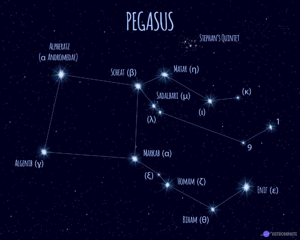 Pegasus star constellation.