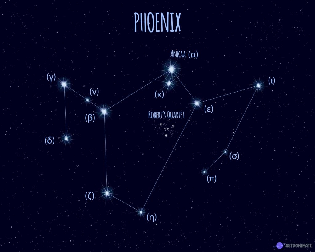 Phoenix star constellation.