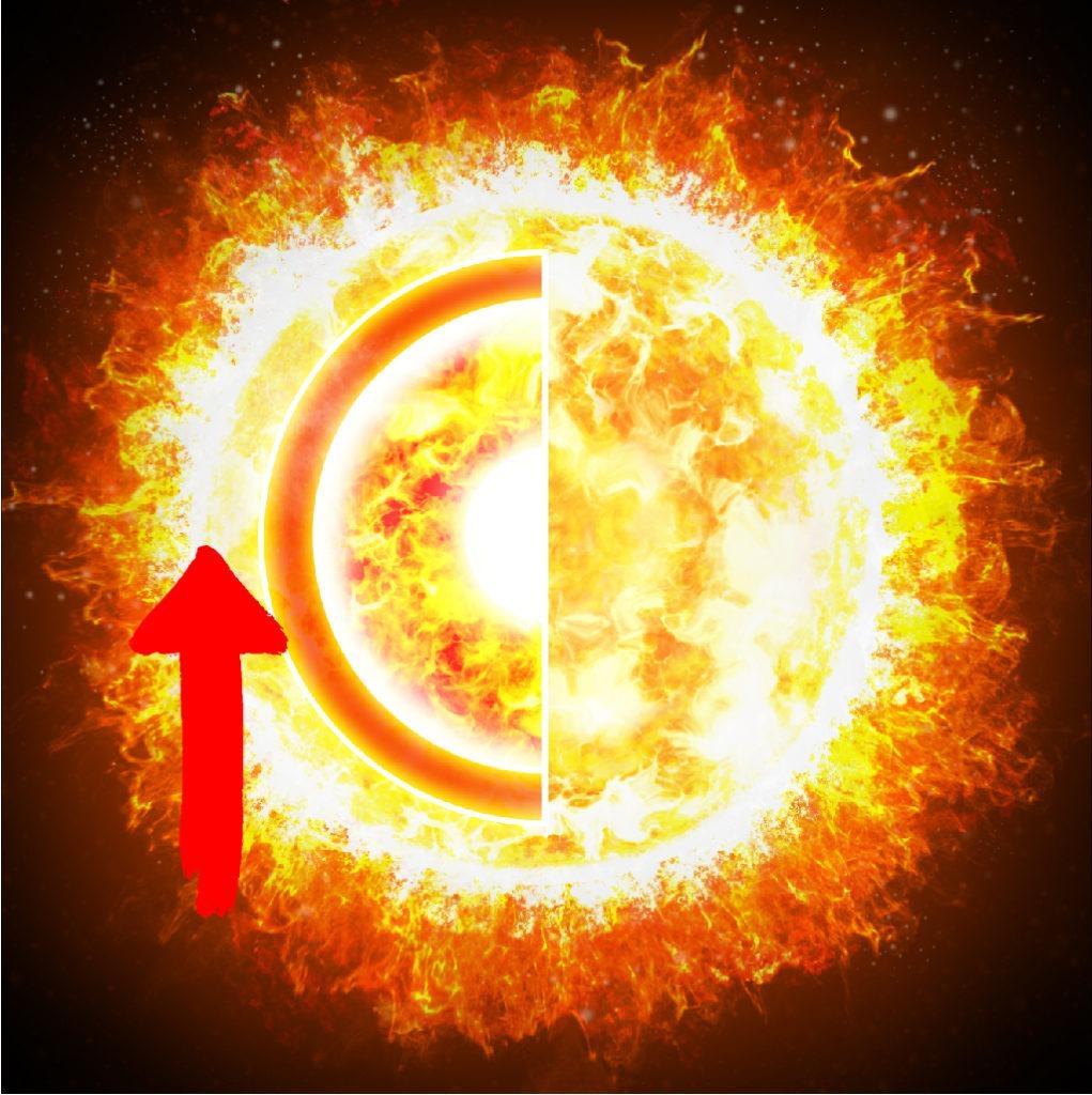 #5 Photosphere of the Sun.