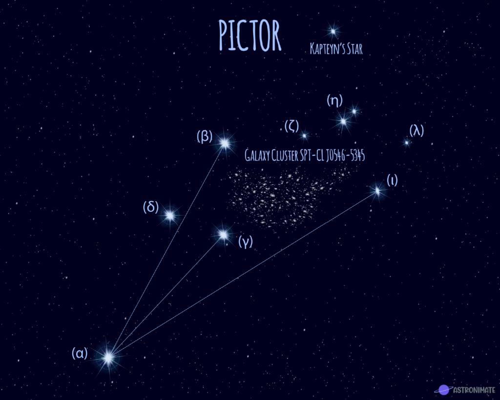 Pictor star constellation.