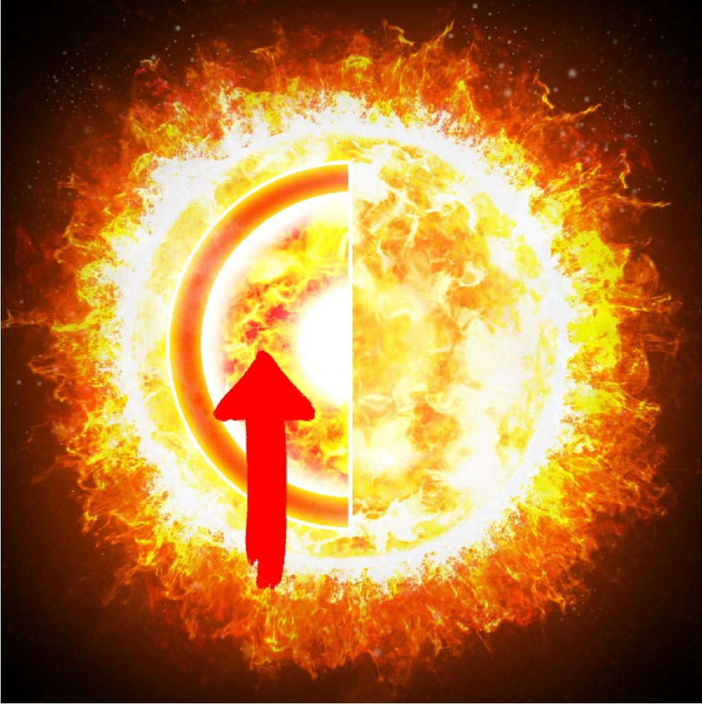 #2 Radiative Zone of the Sun.