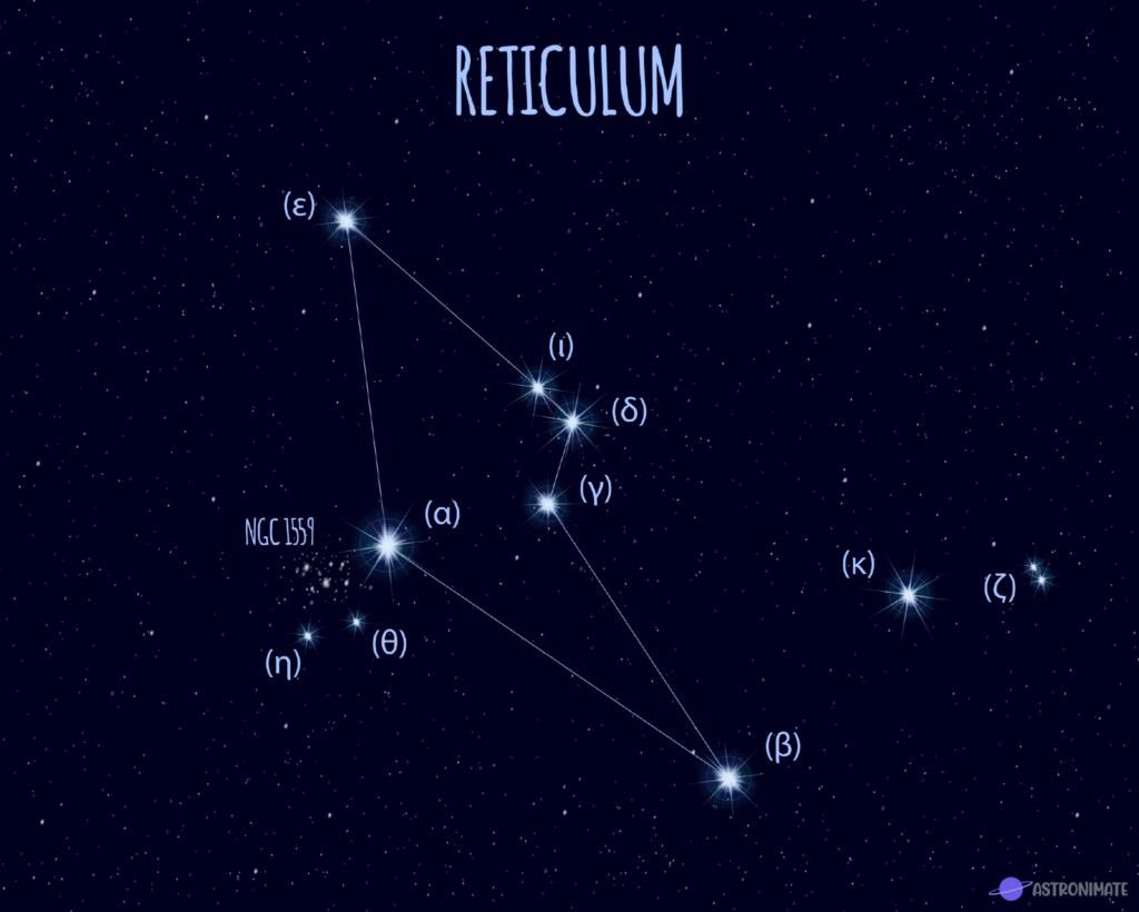 Reticulum star constellation.