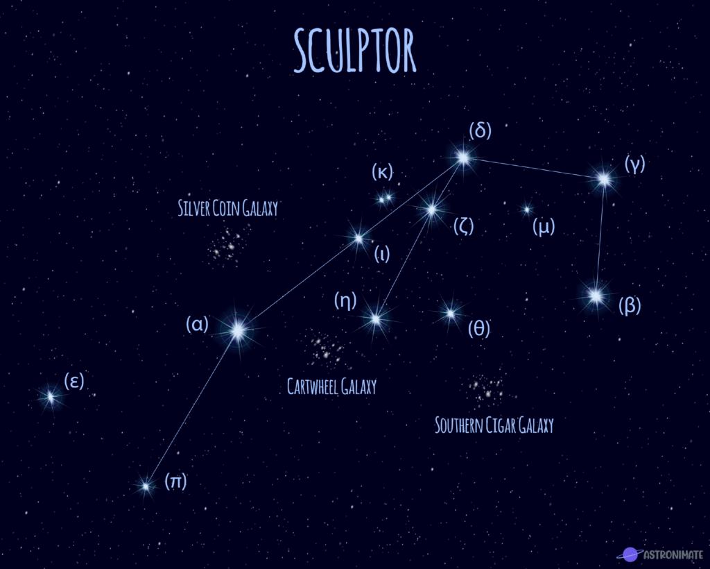 Sculptor star constellation.