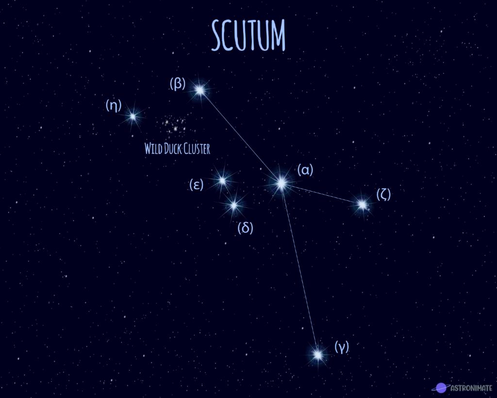 Scutum star constellation.