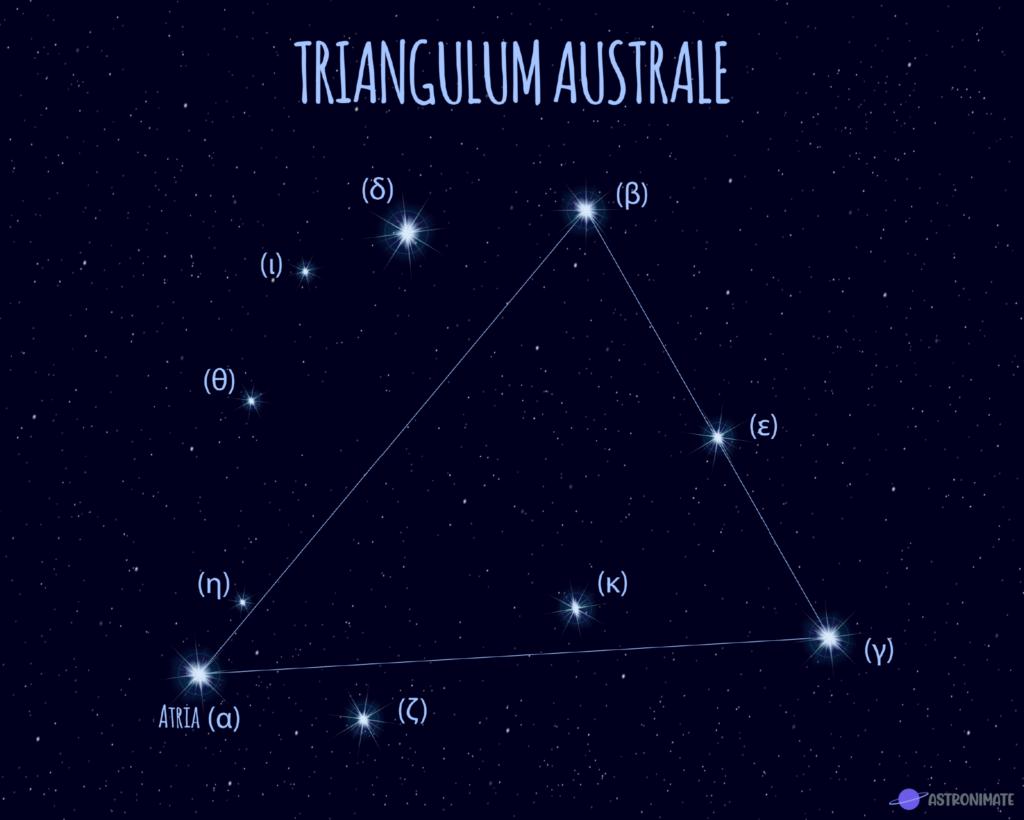 Triangulum Australe star constellation.