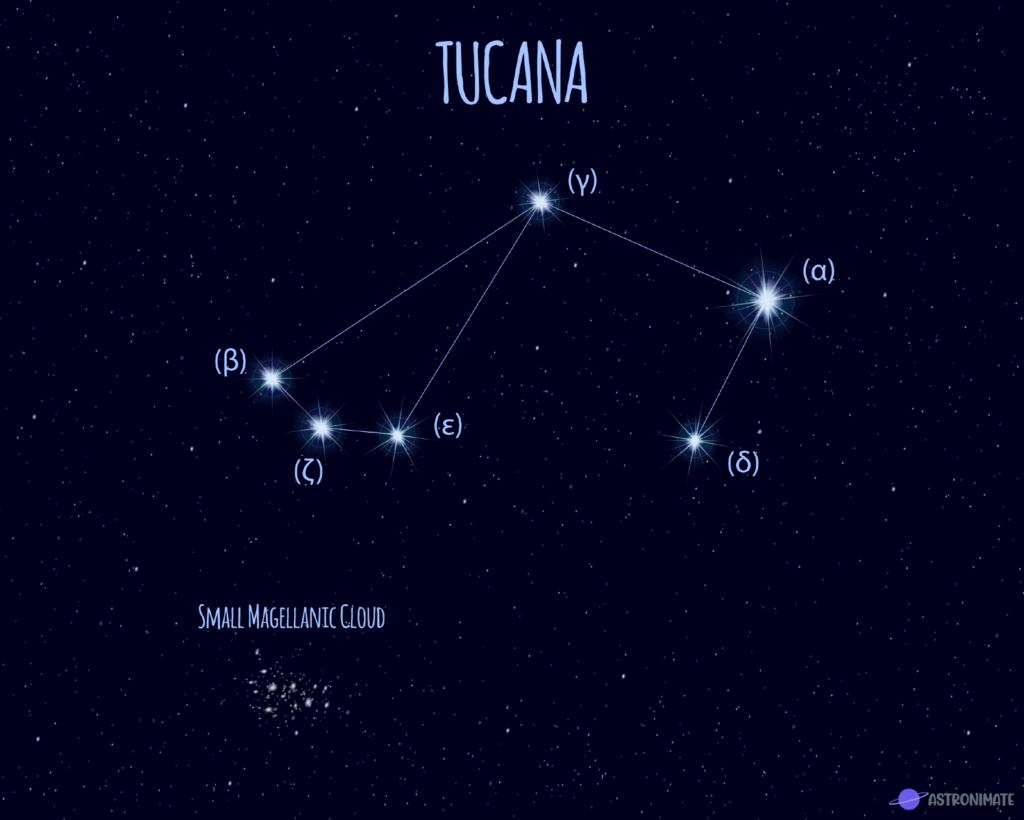 Tucana star constellation.