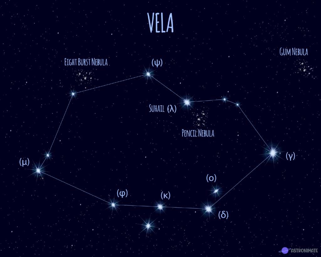 Vela star constellation.