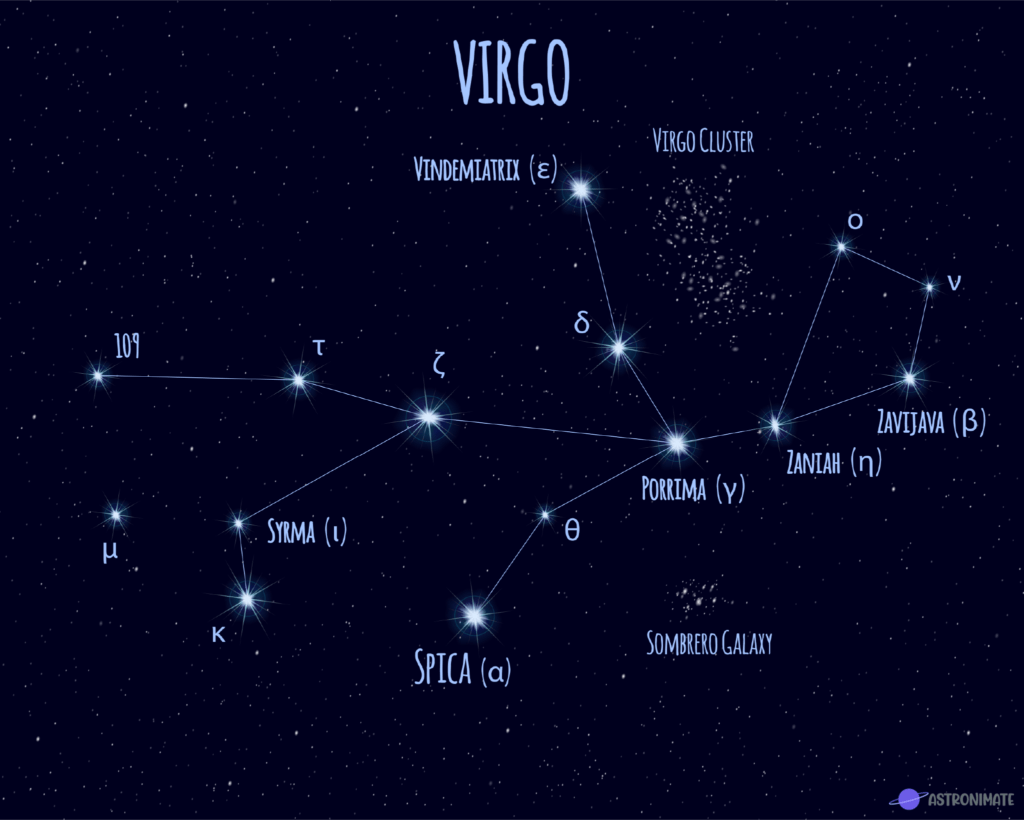 Virgo star constellation.